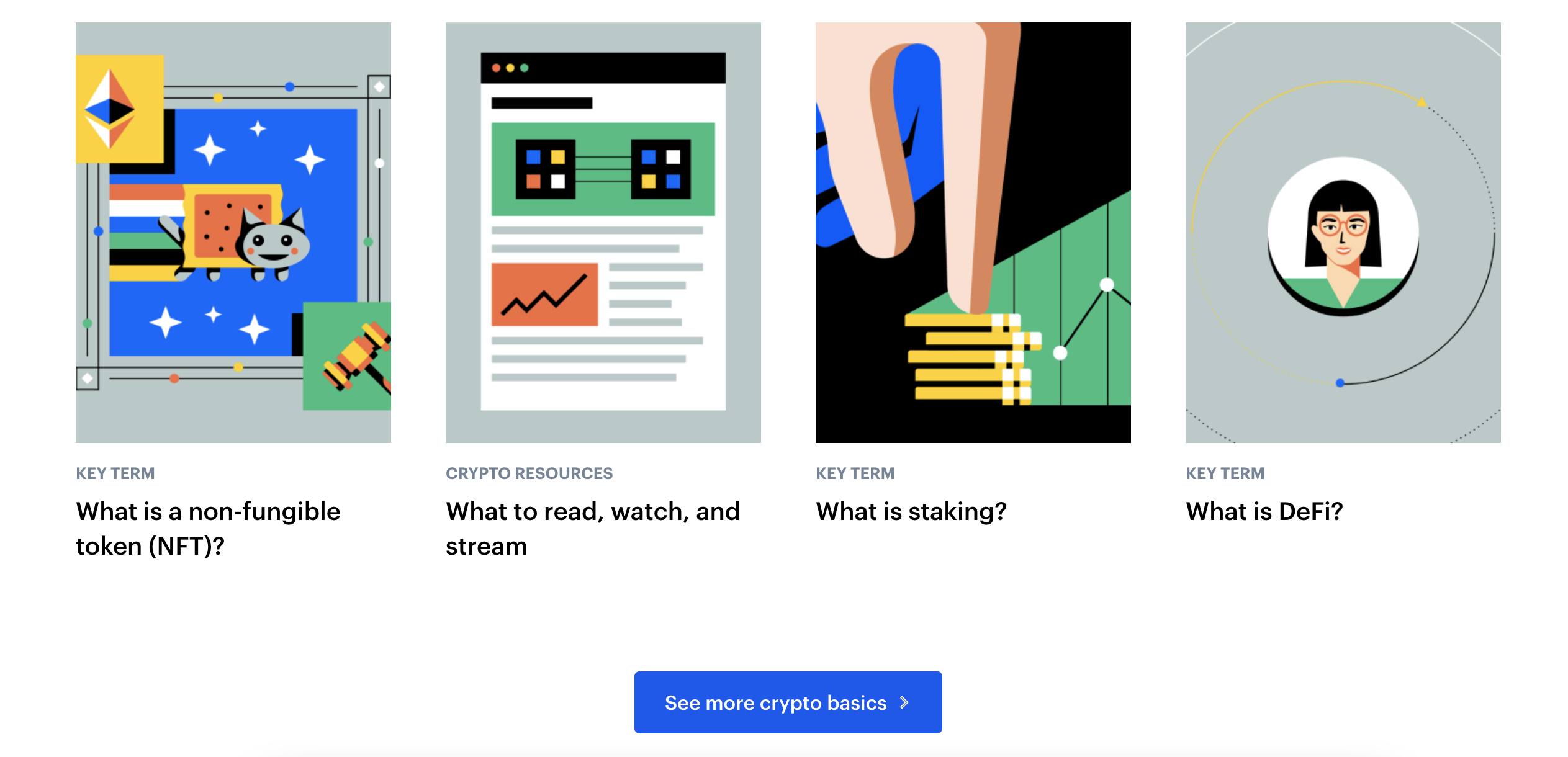 """A screenshot from coinbase.com showing some popular articles explaining the basics of cryptocurrency. Topics include """"What is a non-fungible token?"""", """"What to read, watch, and stream"""", """"What is staking?"""", and """"What is DeFi?"""". Coinbase has lots of resources for the new investor learning to trade crypto."""