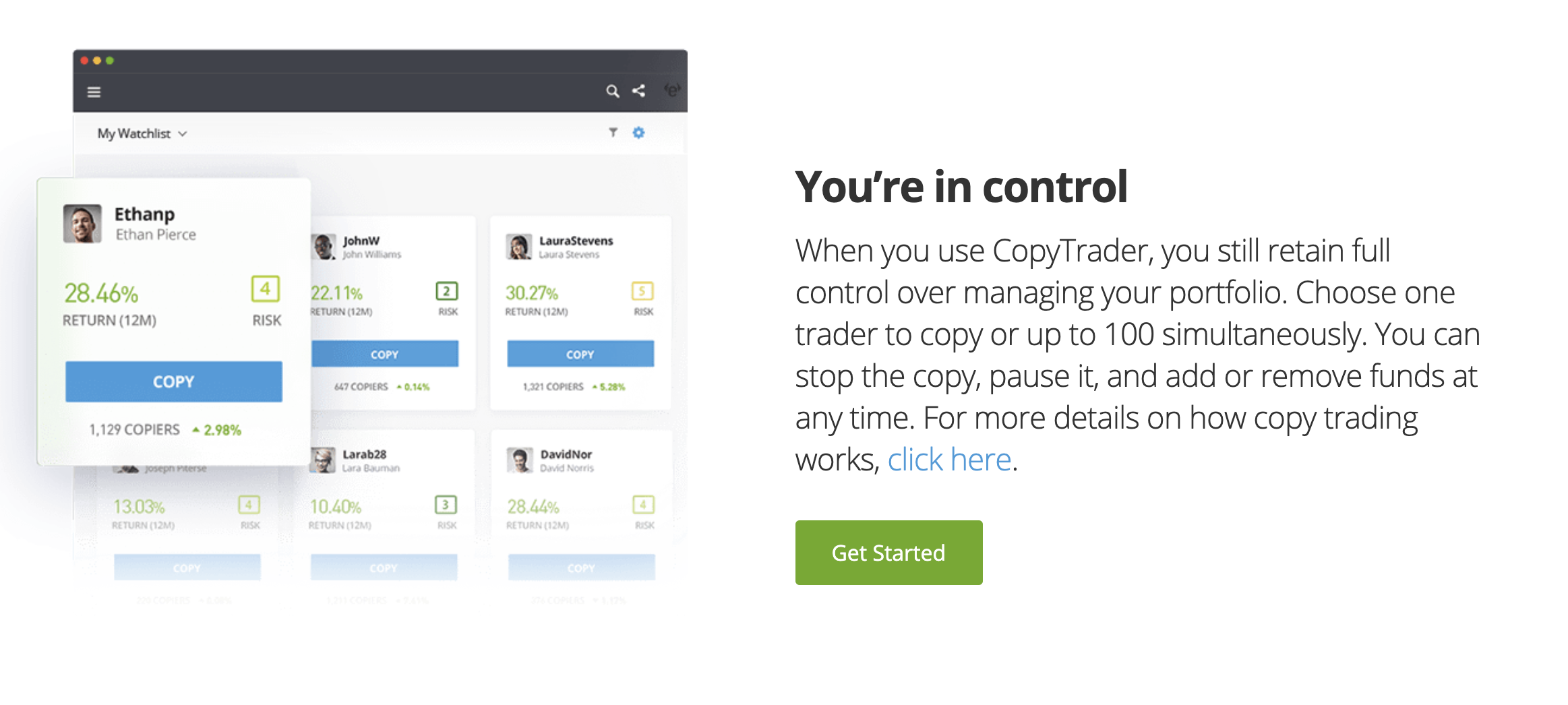 An image from eToro.com showing the thumbnails of popular investors on the app who you can copy the trades of.