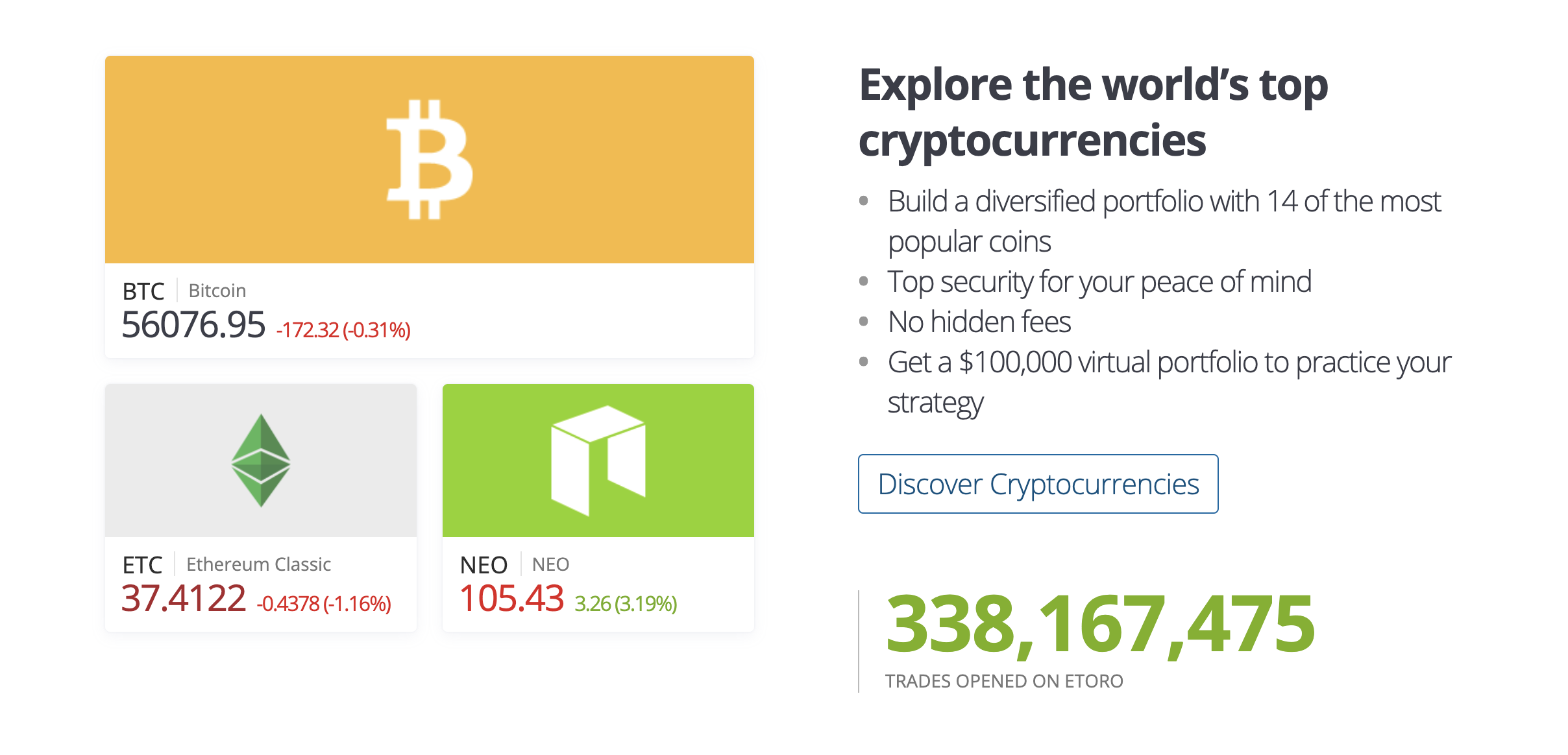 """A screenshot from etoro.com showing some of the top cryptocurrencies the platform offers to trade. The text reads """"explore the world's top cryptocurrencies"""" and lists some of the top features of the app. It says that 338,167,475 trades have been opened on eToro."""