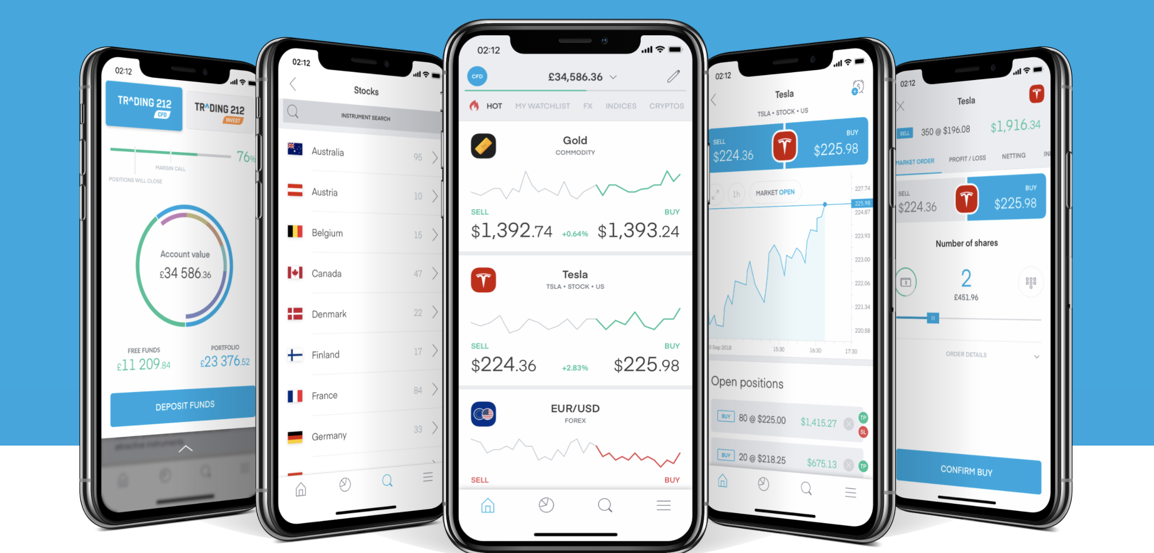 A screenshot of the mobile interface of Trading 212. The app is straightforward and easy to use. Image from trading212.com