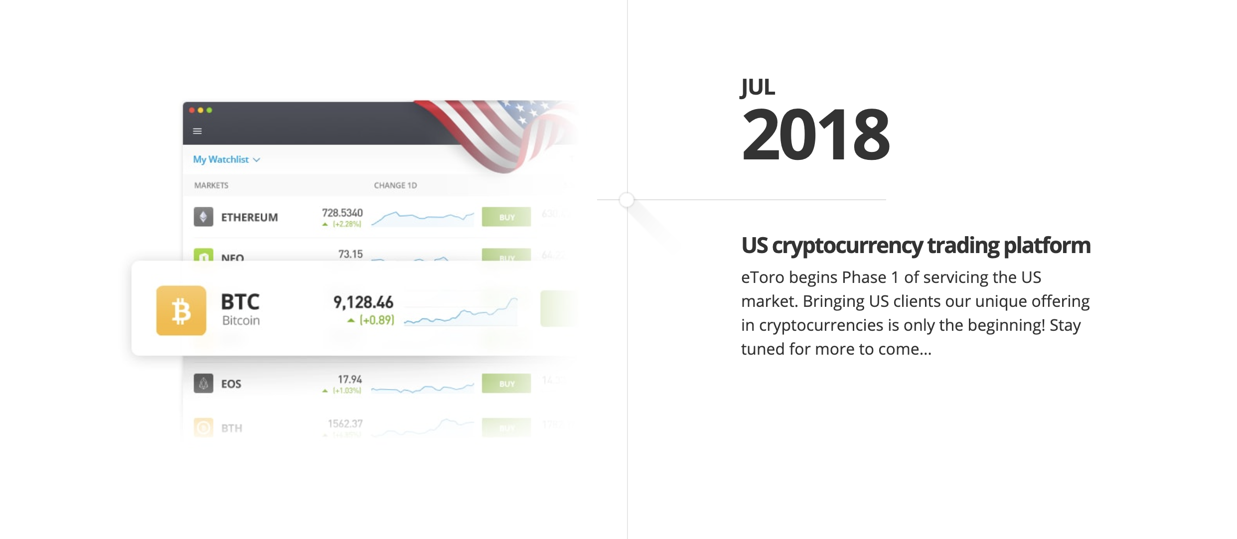 eToro started serving the U.S. market with cryptocurrency trading in 2017. Image from etoro.com