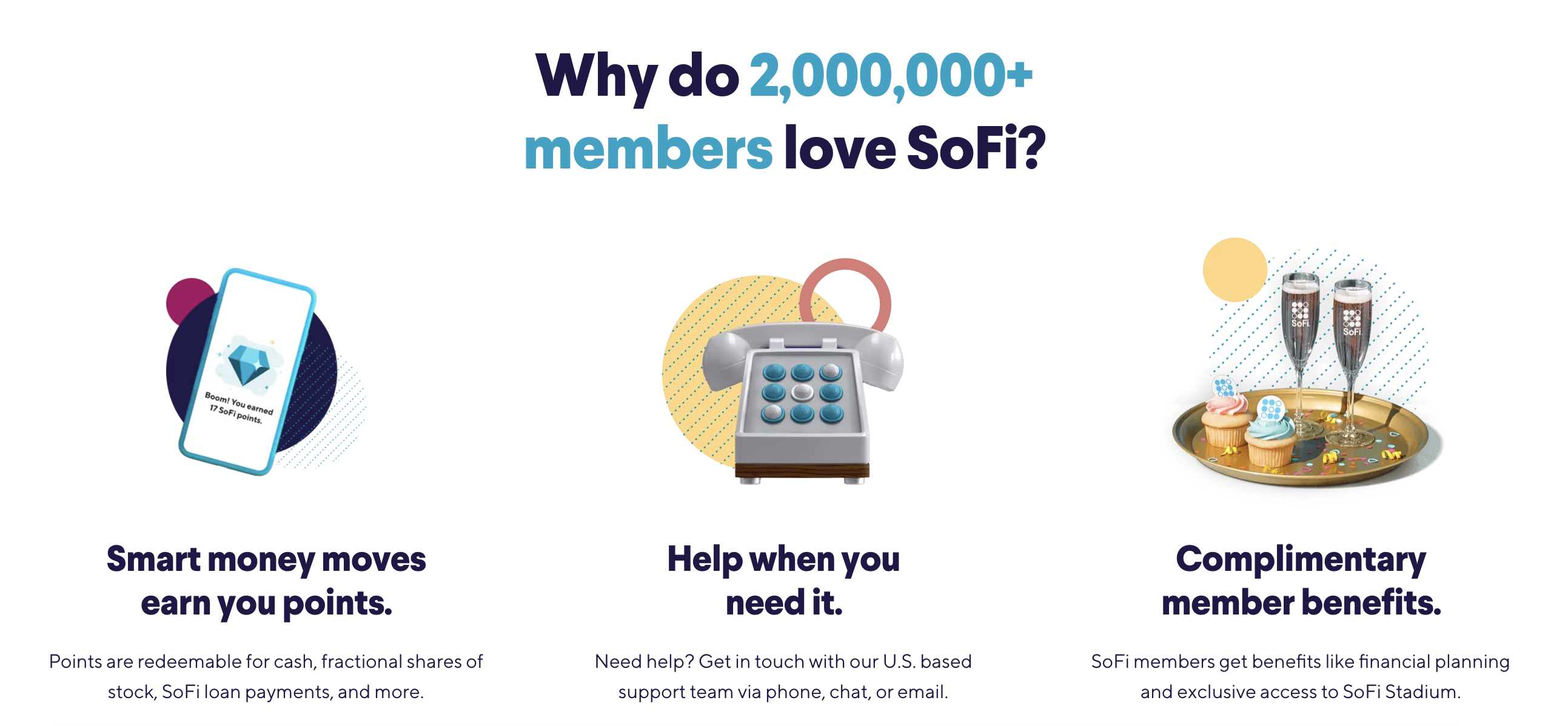 SoFi places extra emphasis on members reaching financial independence and achieving long term goals. They offer more than just low-commission stock trading and are similar to a bank in that they provide loans and insurance. Image from sofi.com.