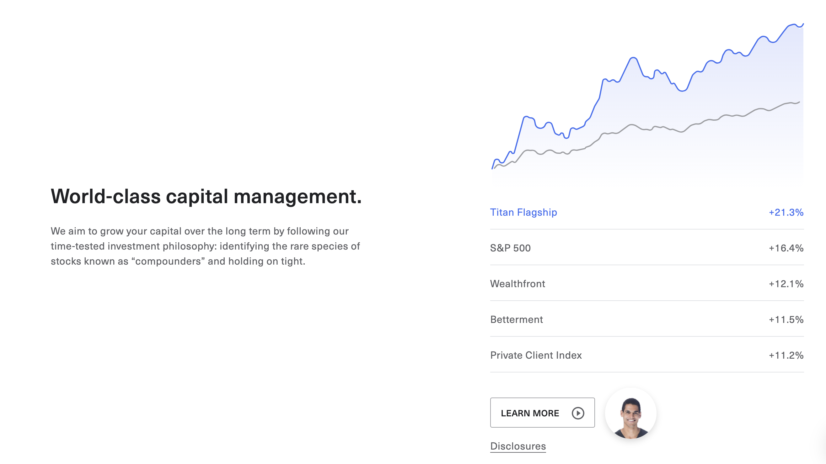 Titan wants to bring better tools to all its investors, so anyone can invest like they're on Wall Street. Titan has seen extremely high returns, even in market downturns like the Covid-19 pandemic. Image from titan.com.