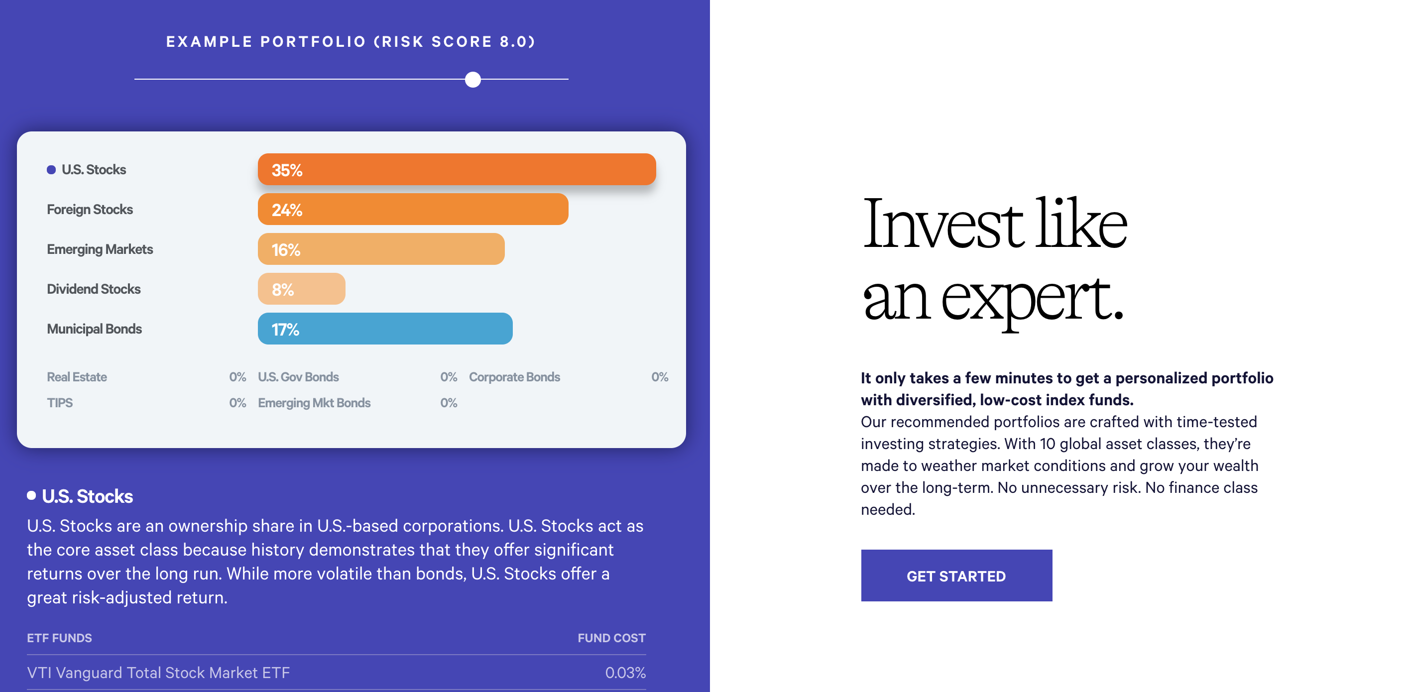 The core philosophy of Wealthfront is that, with the right technology, anyone can become an investor. With their personalized portfolios, your money can grow the way you want it to without more risk than you're willing to take on. Image from wealthfront.com.