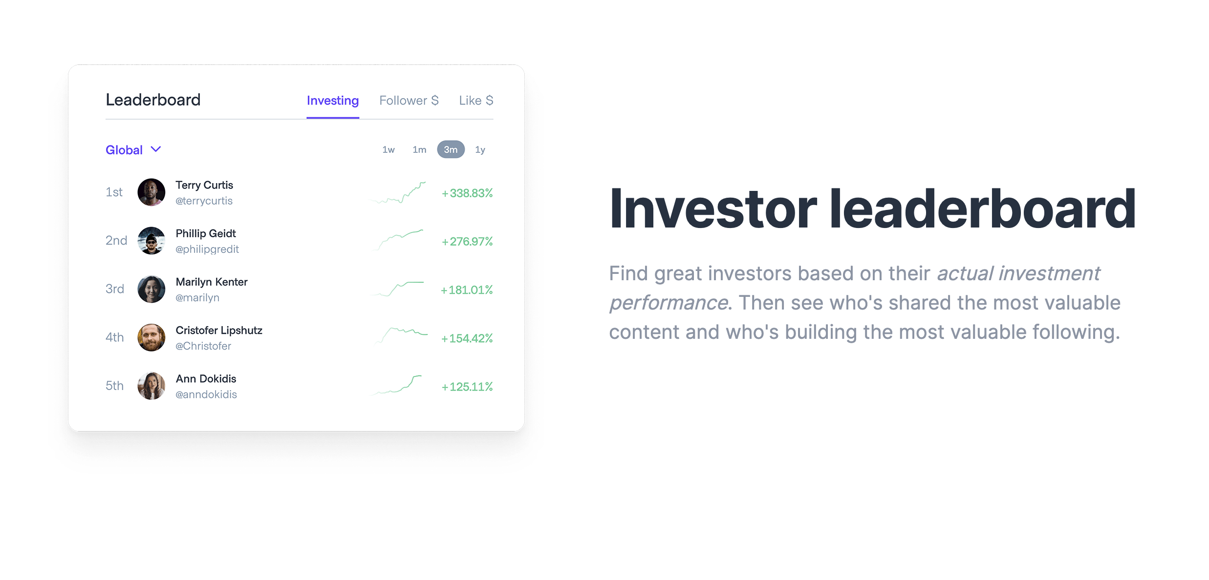 The Investor Leaderboard shows the investors getting the highest percent return across the app. Dollar values are never shown. Image from commonstock.com.